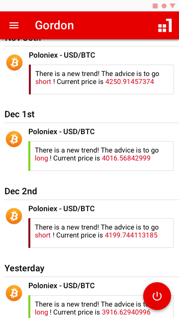 Robo advisor trading on bear market